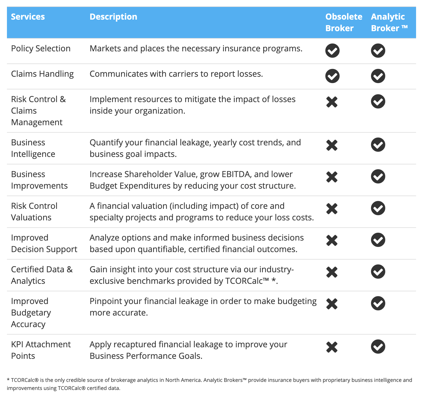 obsolete-brokers-vs-analytic-brokers-comparison-chart